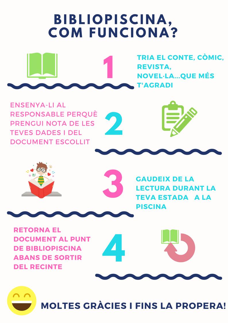 bibliopiscina com funciona